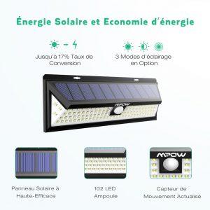 Version Puissant Mpow 102 LED Eclairage Solaire Extérieur Lampe Solaire